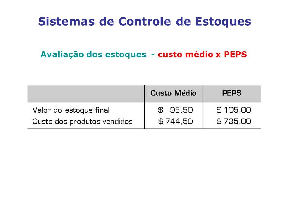 Sistemas de Controle de Estoques Avaliação dos estoques - custo médio x PEPS
