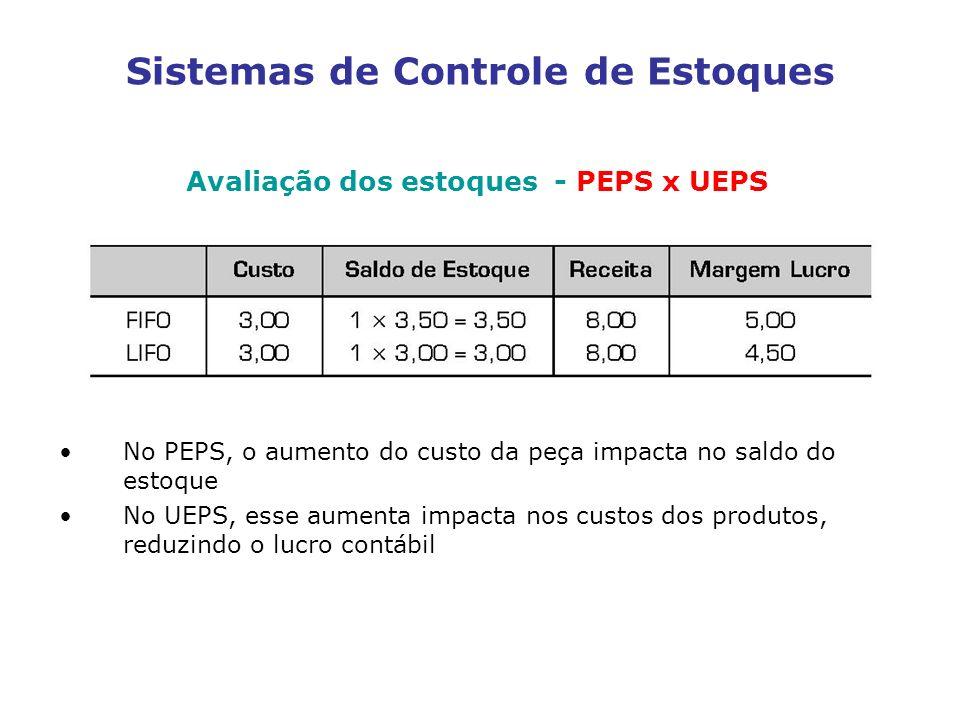 Sistemas de Controle de Estoques Avaliação dos estoques - PEPS x UEPS No PEPS, o aumento do custo da peça impacta no saldo do estoque No UEPS, esse au