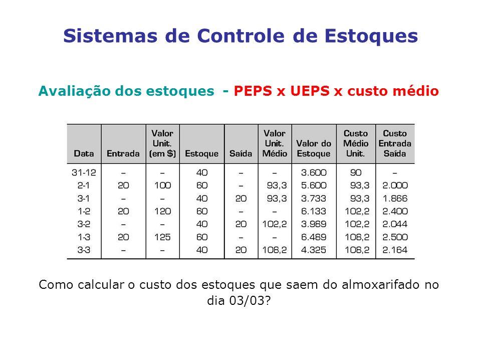 Sistemas de Controle de Estoques Avaliação dos estoques - PEPS x UEPS x custo médio Como calcular o custo dos estoques que saem do almoxarifado no dia