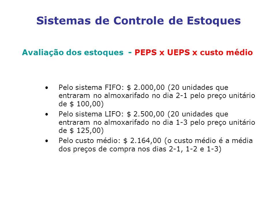 Sistemas de Controle de Estoques Avaliação dos estoques - PEPS x UEPS x custo médio Pelo sistema FIFO: $ 2.000,00 (20 unidades que entraram no almoxar