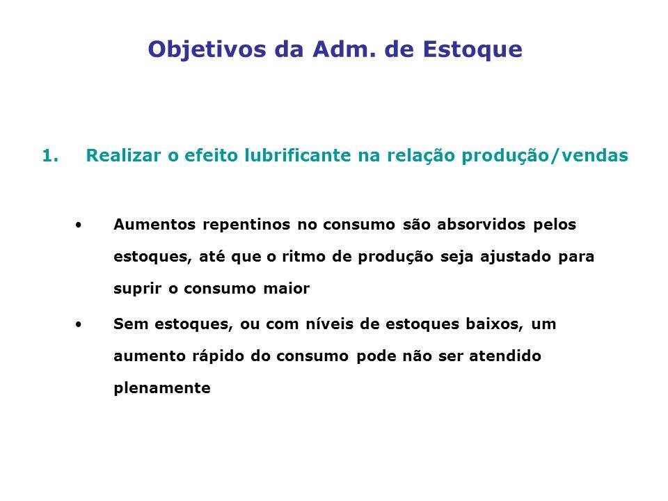 Objetivos da Adm. de Estoque 1.Realizar o efeito lubrificante na relação produção/vendas Aumentos repentinos no consumo são absorvidos pelos estoques,