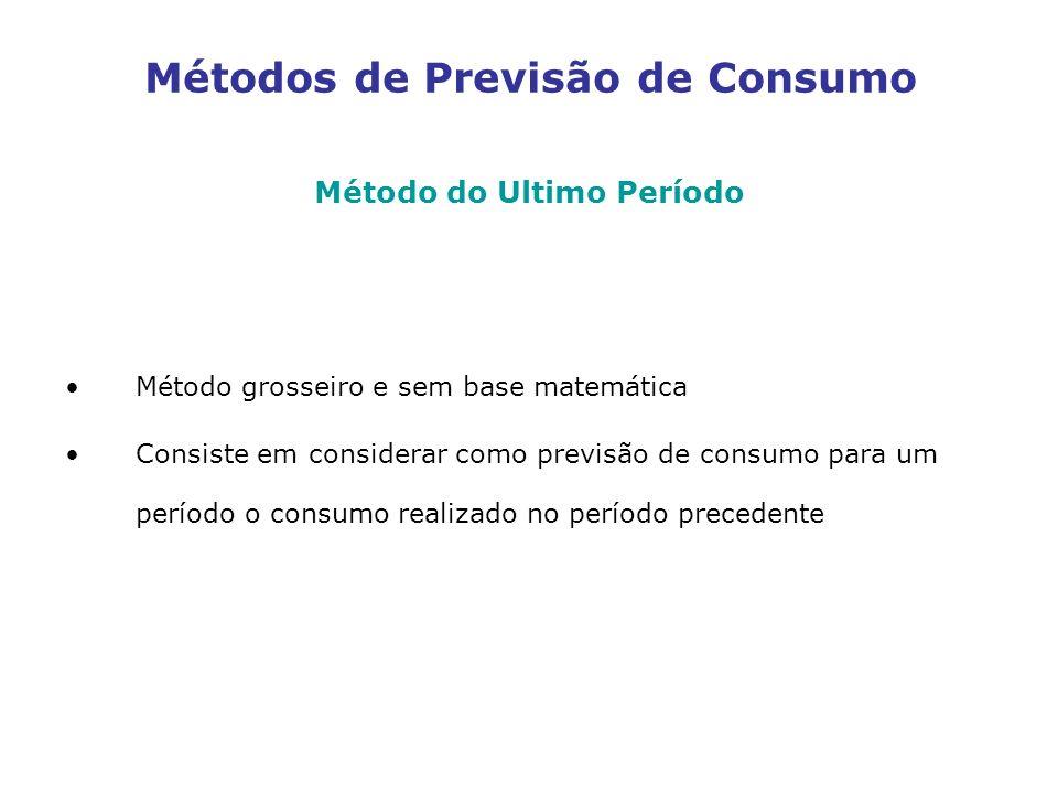 Métodos de Previsão de Consumo Método do Ultimo Período Método grosseiro e sem base matemática Consiste em considerar como previsão de consumo para um