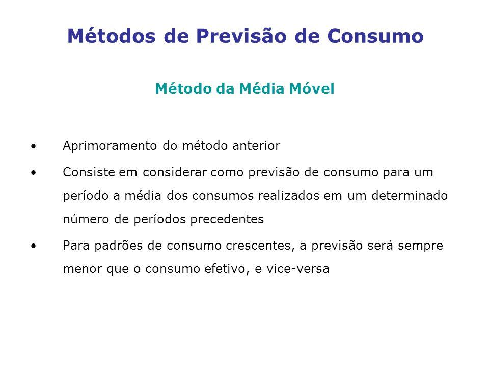 Métodos de Previsão de Consumo Método da Média Móvel Aprimoramento do método anterior Consiste em considerar como previsão de consumo para um período