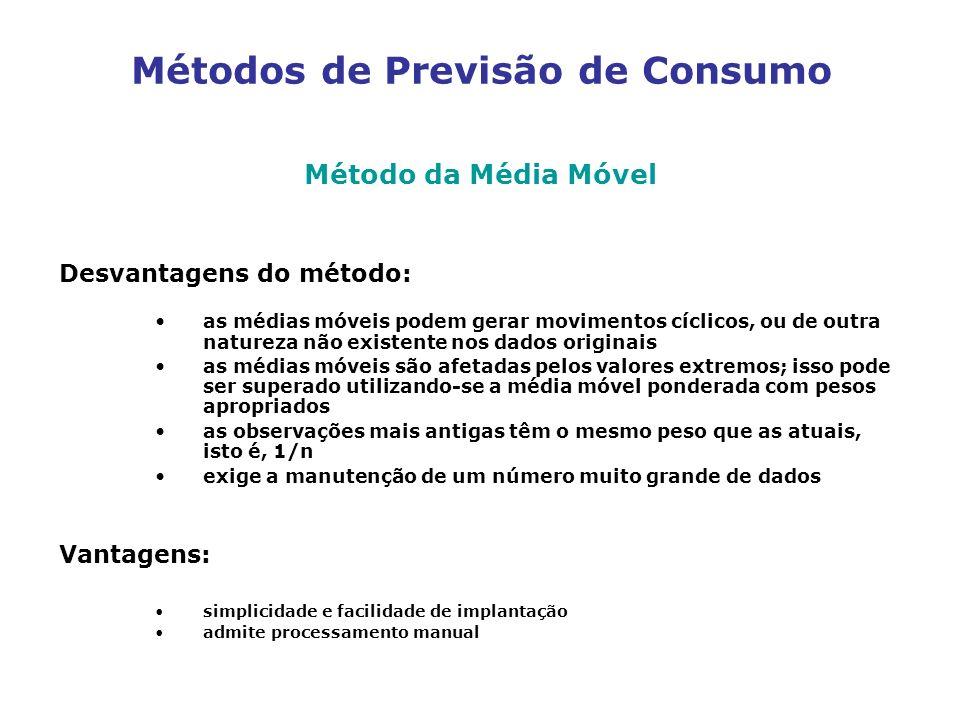Métodos de Previsão de Consumo Método da Média Móvel Desvantagens do método: as médias móveis podem gerar movimentos cíclicos, ou de outra natureza nã