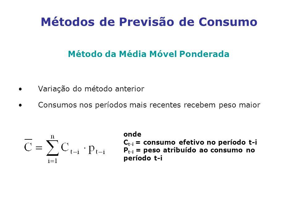 Métodos de Previsão de Consumo Método da Média Móvel Ponderada Variação do método anterior Consumos nos períodos mais recentes recebem peso maior onde