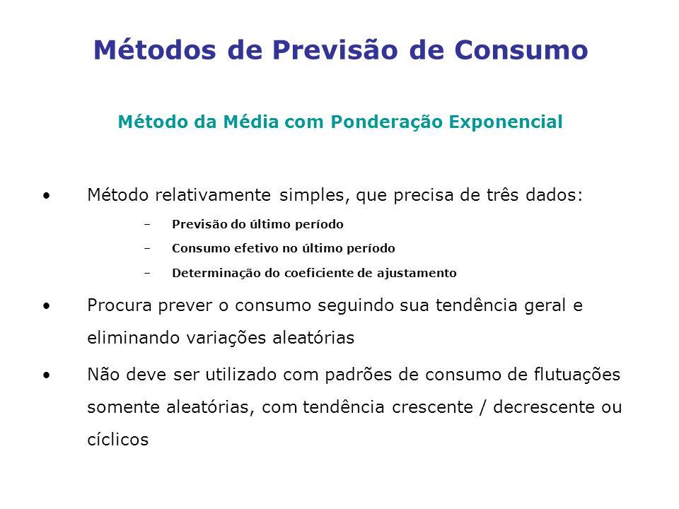 Métodos de Previsão de Consumo Método da Média com Ponderação Exponencial Método relativamente simples, que precisa de três dados: –Previsão do último