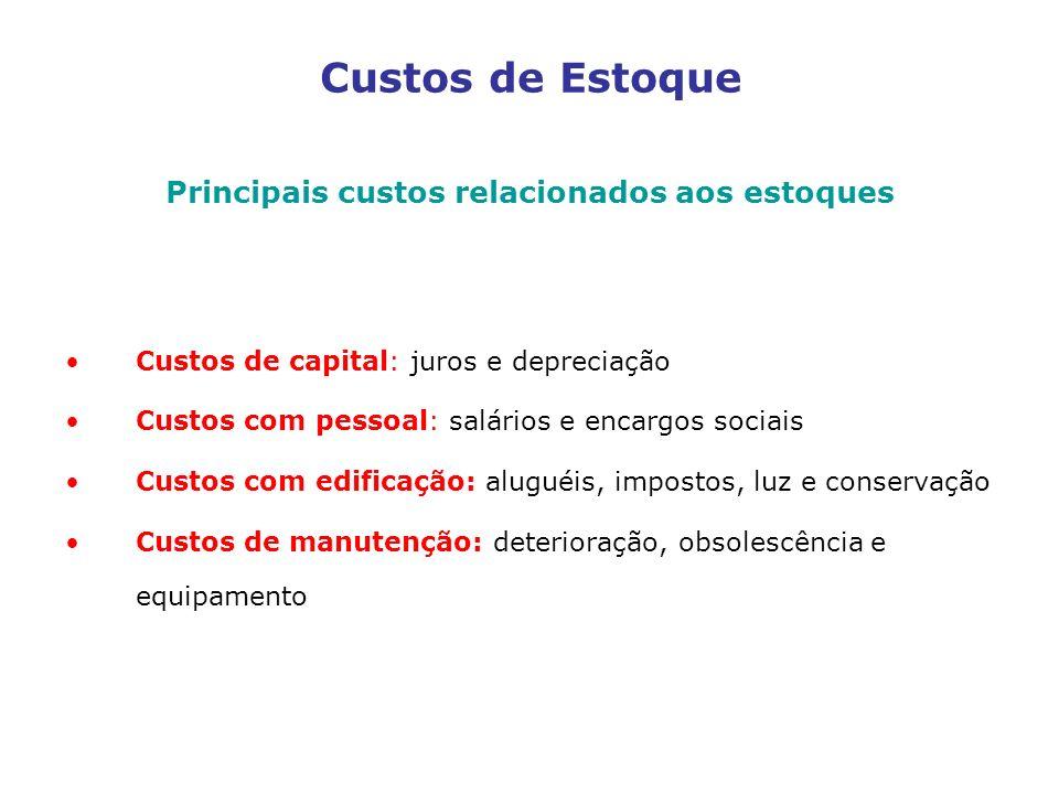 Custos de Estoque Principais custos relacionados aos estoques Custos de capital: juros e depreciação Custos com pessoal: salários e encargos sociais C