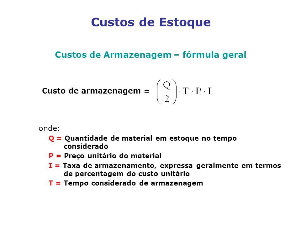 Custos de Estoque Custos de Armazenagem – fórmula geral onde: Q = Quantidade de material em estoque no tempo considerado P = Preço unitário do materia