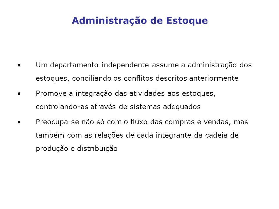 Administração de Estoque Um departamento independente assume a administração dos estoques, conciliando os conflitos descritos anteriormente Promove a