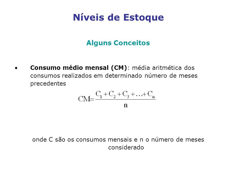 Níveis de Estoque Alguns Conceitos Consumo médio mensal (CM): média aritmética dos consumos realizados em determinado número de meses precedentes onde