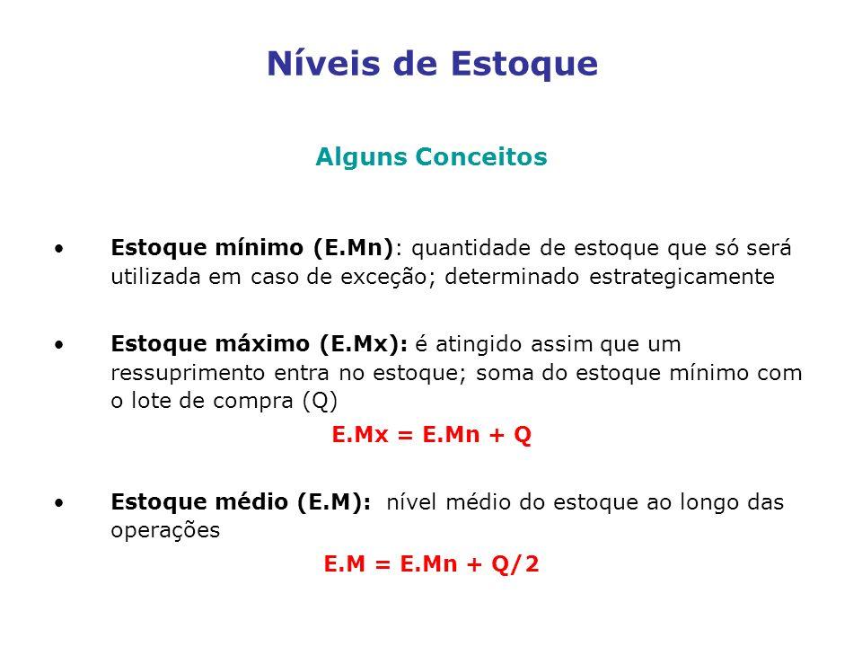Níveis de Estoque Alguns Conceitos Estoque mínimo (E.Mn): quantidade de estoque que só será utilizada em caso de exceção; determinado estrategicamente