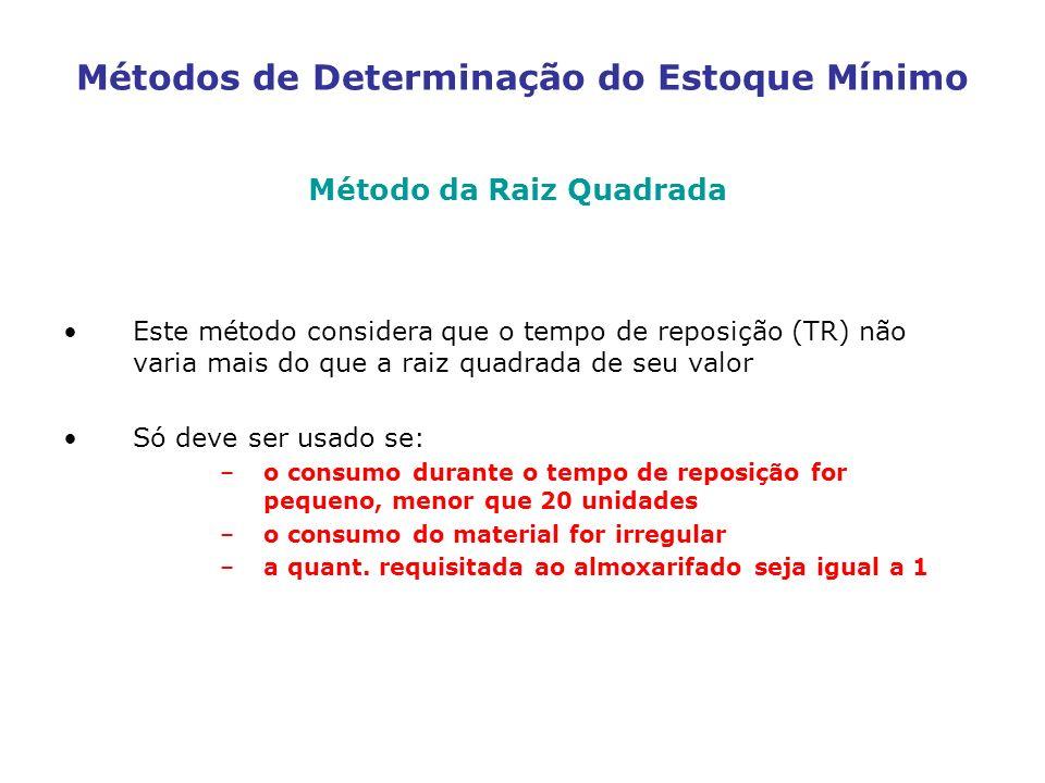 Métodos de Determinação do Estoque Mínimo Método da Raiz Quadrada Este método considera que o tempo de reposição (TR) não varia mais do que a raiz qua