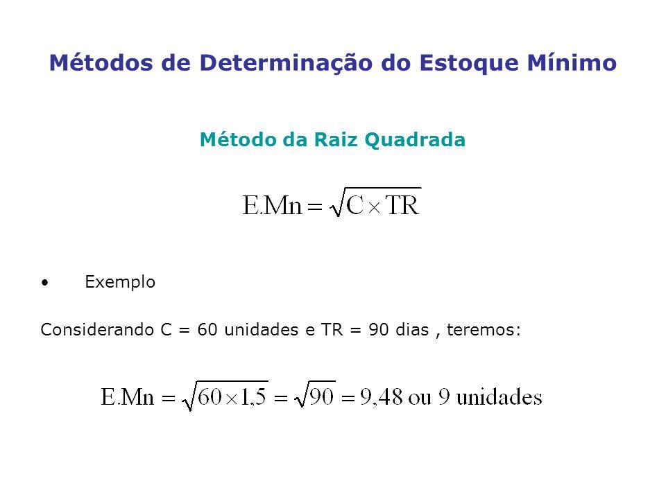 Métodos de Determinação do Estoque Mínimo Método da Raiz Quadrada Exemplo Considerando C = 60 unidades e TR = 90 dias, teremos: