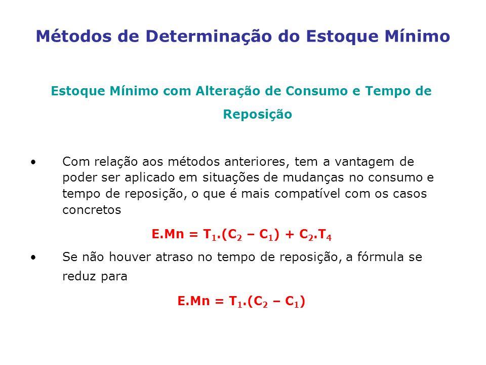 Métodos de Determinação do Estoque Mínimo Estoque Mínimo com Alteração de Consumo e Tempo de Reposição Com relação aos métodos anteriores, tem a vanta