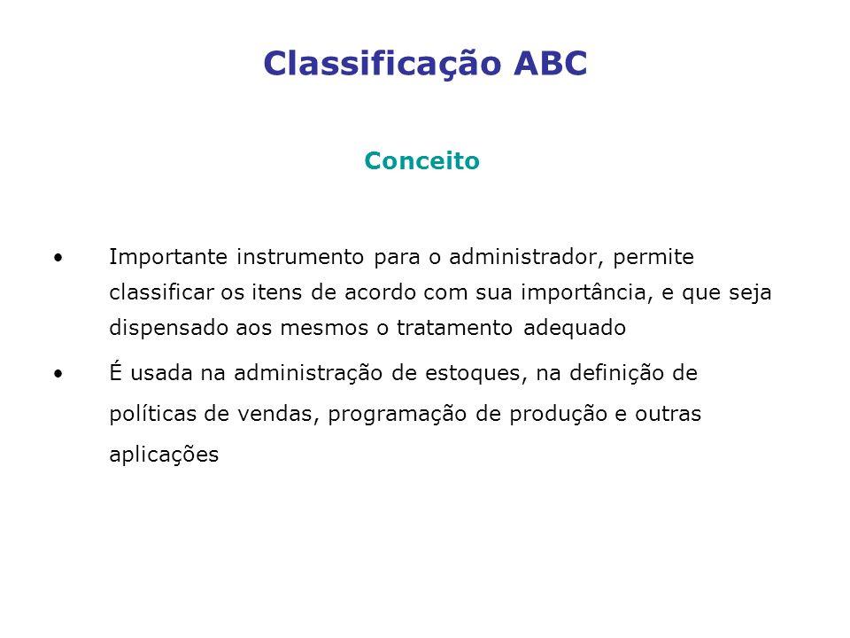 Classificação ABC Conceito Importante instrumento para o administrador, permite classificar os itens de acordo com sua importância, e que seja dispens