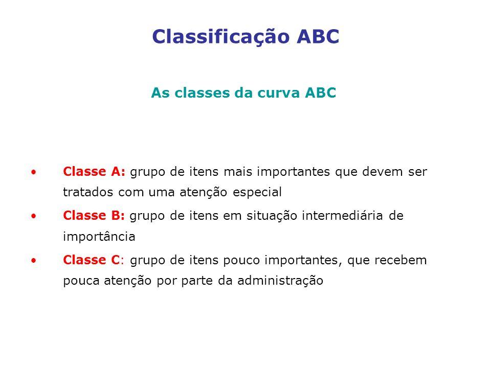 Classificação ABC As classes da curva ABC Classe A: grupo de itens mais importantes que devem ser tratados com uma atenção especial Classe B: grupo de