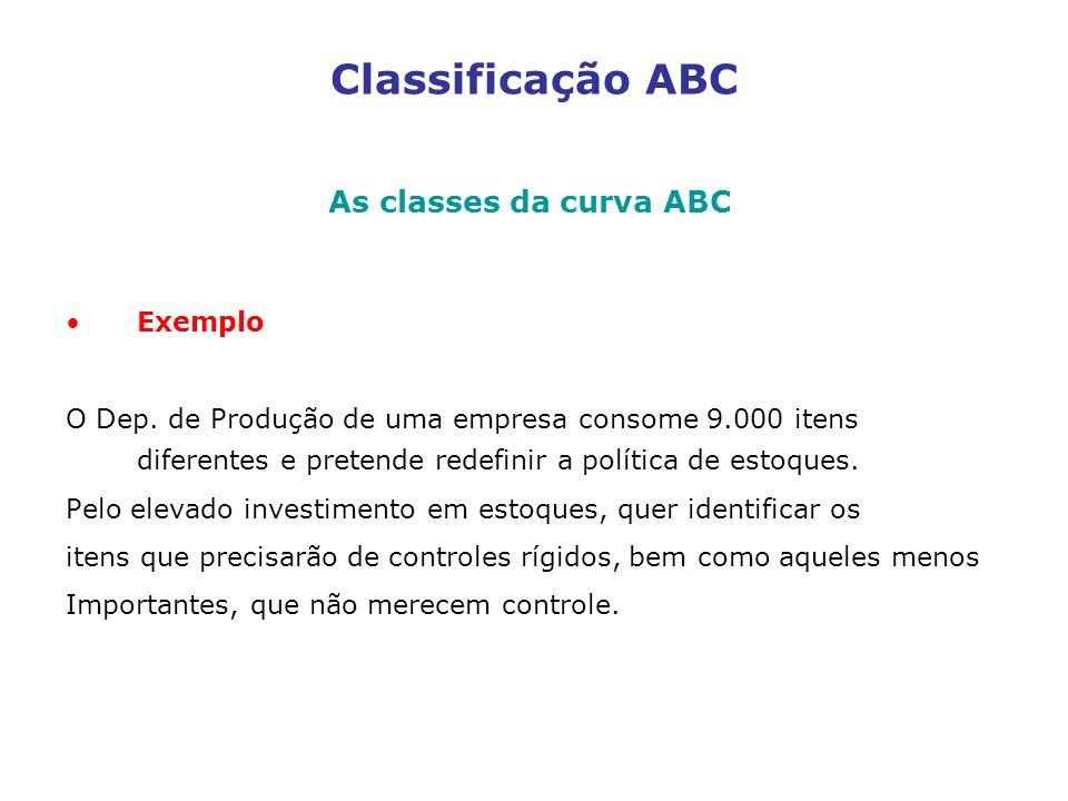 Classificação ABC As classes da curva ABC Exemplo O Dep. de Produção de uma empresa consome 9.000 itens diferentes e pretende redefinir a política de