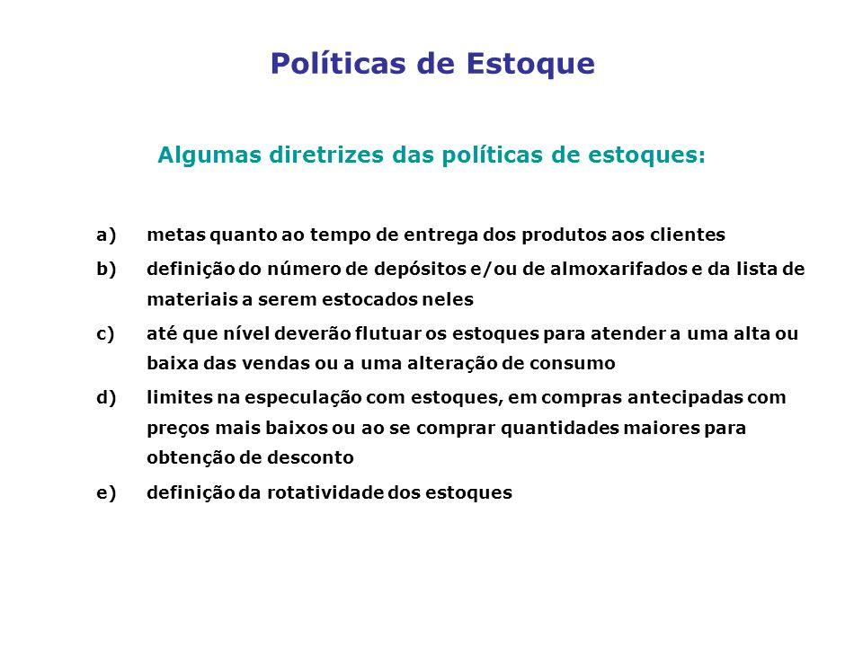 Políticas de Estoque Algumas diretrizes das políticas de estoques: a)metas quanto ao tempo de entrega dos produtos aos clientes b)definição do número