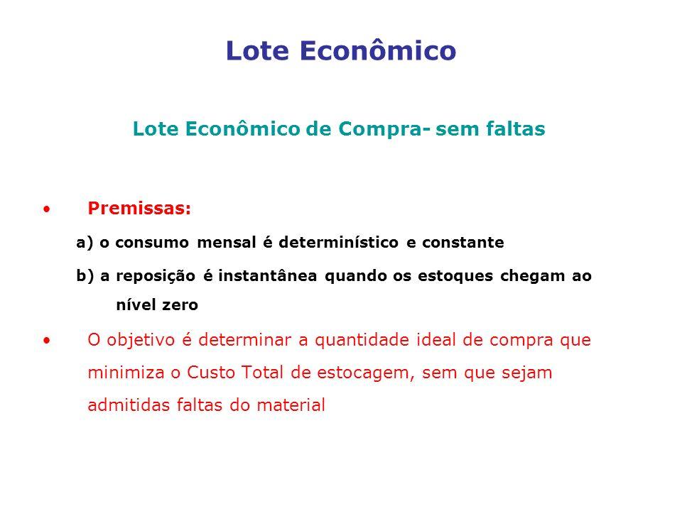 Lote Econômico Lote Econômico de Compra- sem faltas Premissas: a) o consumo mensal é determinístico e constante b) a reposição é instantânea quando os
