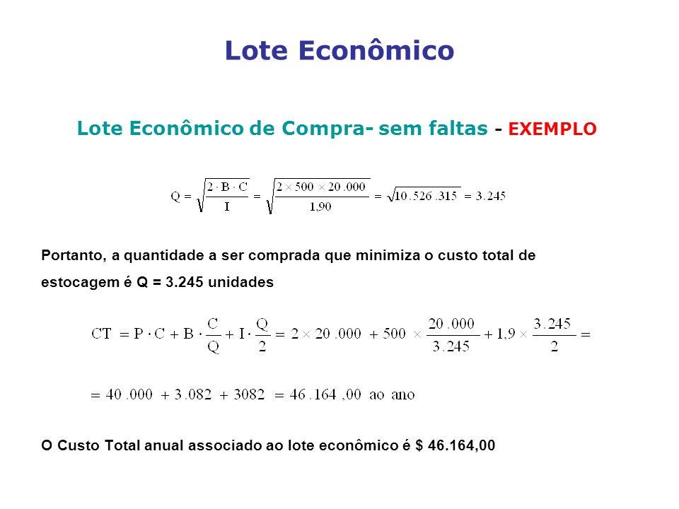 Lote Econômico Lote Econômico de Compra- sem faltas - EXEMPLO Portanto, a quantidade a ser comprada que minimiza o custo total de estocagem é Q = 3.24