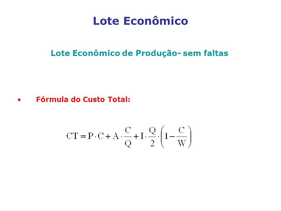 Lote Econômico Lote Econômico de Produção- sem faltas Fórmula do Custo Total:
