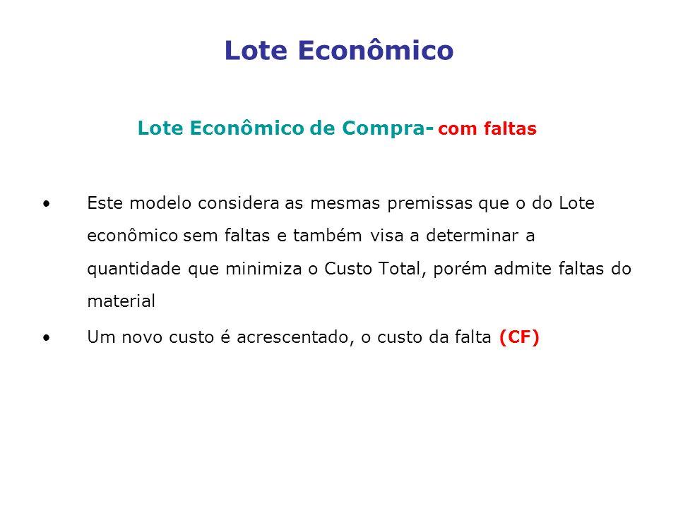 Lote Econômico Lote Econômico de Compra- com faltas Este modelo considera as mesmas premissas que o do Lote econômico sem faltas e também visa a deter