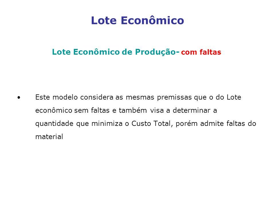 Lote Econômico Lote Econômico de Produção- com faltas Este modelo considera as mesmas premissas que o do Lote econômico sem faltas e também visa a det