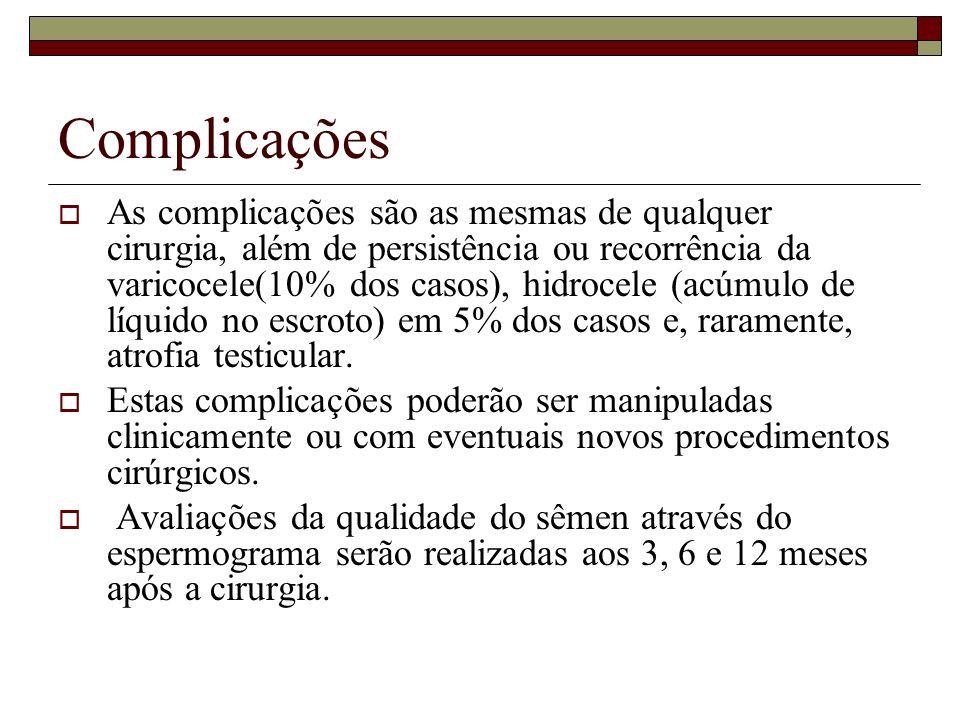 Complicações As complicações são as mesmas de qualquer cirurgia, além de persistência ou recorrência da varicocele(10% dos casos), hidrocele (acúmulo