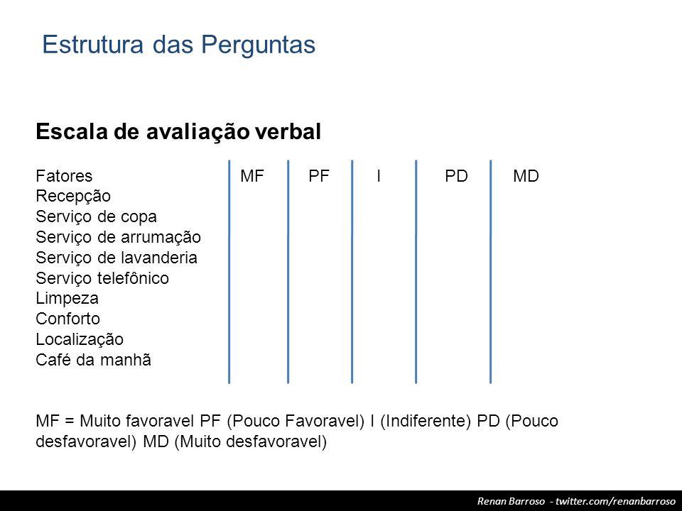 Renan Barroso - twitter.com/renanbarroso Escala de avaliação verbal Fatores MFPFIPDMD Recepção Serviço de copa Serviço de arrumação Serviço de lavande