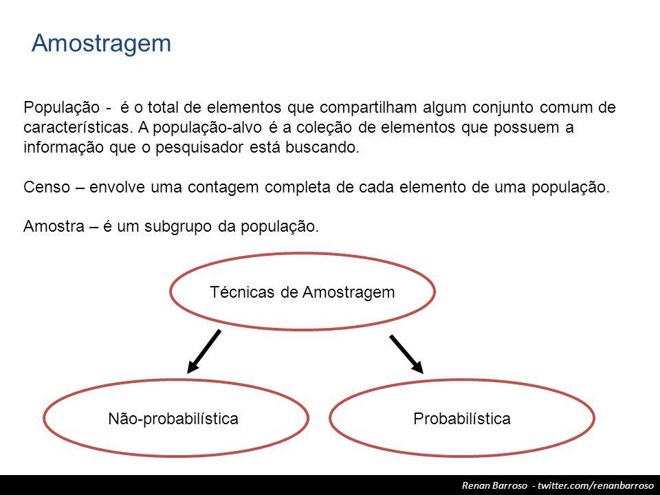 Renan Barroso - twitter.com/renanbarroso Amostragem População - é o total de elementos que compartilham algum conjunto comum de características. A pop