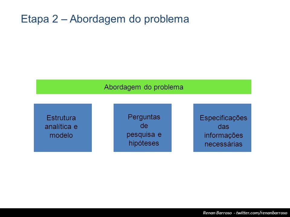 Renan Barroso - twitter.com/renanbarroso Etapa 2 – Abordagem do problema Abordagem do problema Estrutura analítica e modelo Perguntas de pesquisa e hi