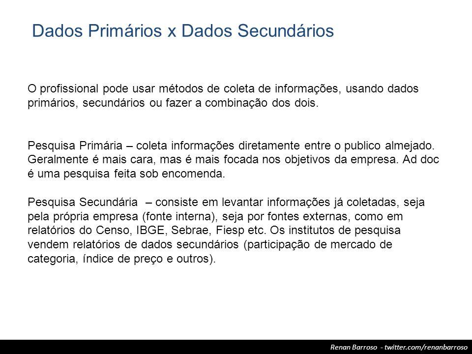 Renan Barroso - twitter.com/renanbarroso Dados Primários x Dados Secundários O profissional pode usar métodos de coleta de informações, usando dados p