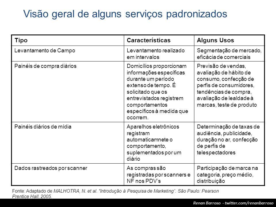 Renan Barroso - twitter.com/renanbarroso Visão geral de alguns serviços padronizados TipoCaracterísticasAlguns Usos Levantamento de CampoLevantamento