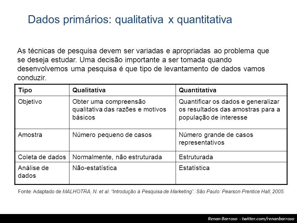 Renan Barroso - twitter.com/renanbarroso As técnicas de pesquisa devem ser variadas e apropriadas ao problema que se deseja estudar. Uma decisão impor