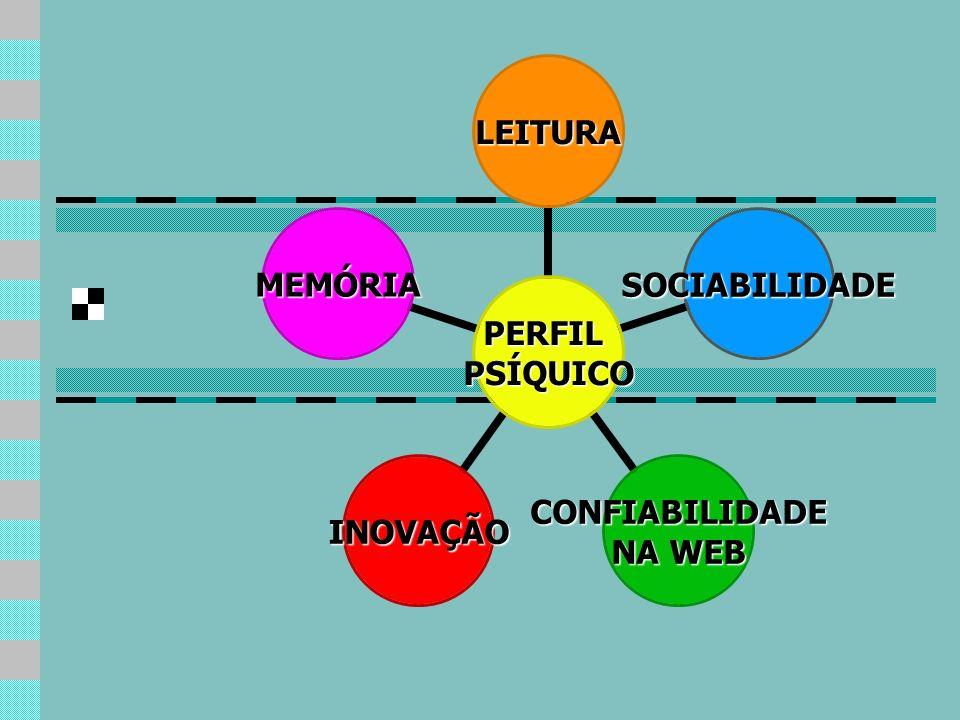 PERFILPSÍQUICO LEITURA SOCIABILIDADE CONFIABILIDADE NA WEB INOVAÇÃO MEMÓRIA