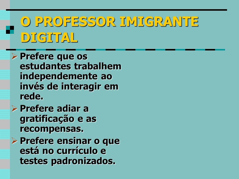 O PROFESSOR IMIGRANTE DIGITAL Prefere que os estudantes trabalhem independemente ao invés de interagir em rede. Prefere que os estudantes trabalhem in