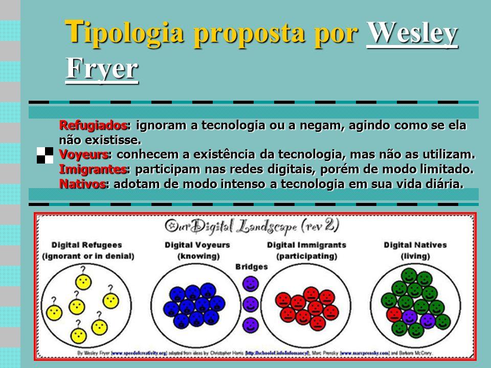 T ipologia proposta por Wesley Fryer Wesley FryerWesley Fryer Refugiados: ignoram a tecnologia ou a negam, agindo como se ela não existisse. Voyeurs: