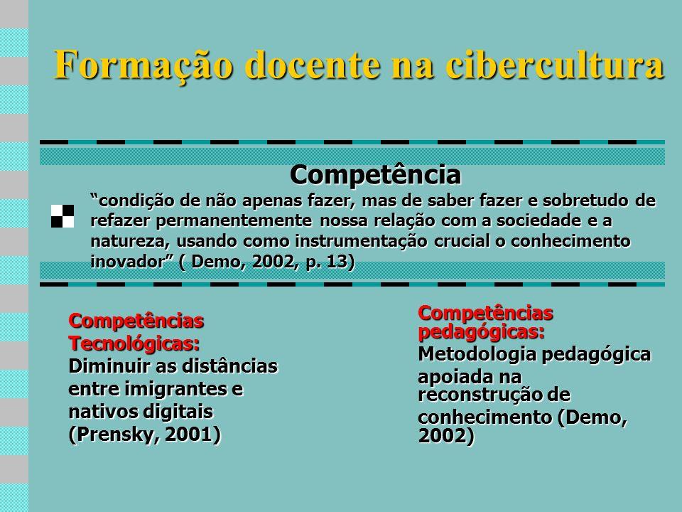 Formação docente na cibercultura Competências pedagógicas: Metodologia pedagógica apoiada na reconstrução de conhecimento (Demo, 2002) Competência con
