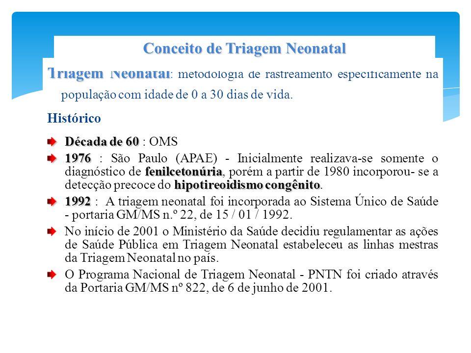 Triagem Neonatal Triagem Neonatal : metodologia de rastreamento especificamente na população com idade de 0 a 30 dias de vida. Conceito de Triagem Neo