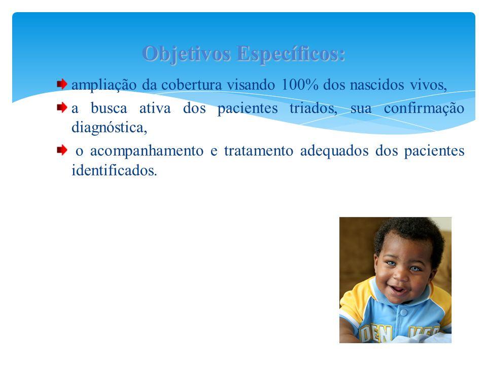 1.Coleta das amostras em papel filtro na Rede: Hospitais/Maternidades e/ou Postos de Saúde 2.Exames de triagem em Laboratórios dos Serviços de Referência em Triagem Neonatal (SRTN) credenciados 3.Busca Ativa dos casos suspeitos para realização de exames confirmatórios 4.Busca Ativa de pacientes para consulta de orientação /atendimento /acompanhamento em SRTNs credenciados.