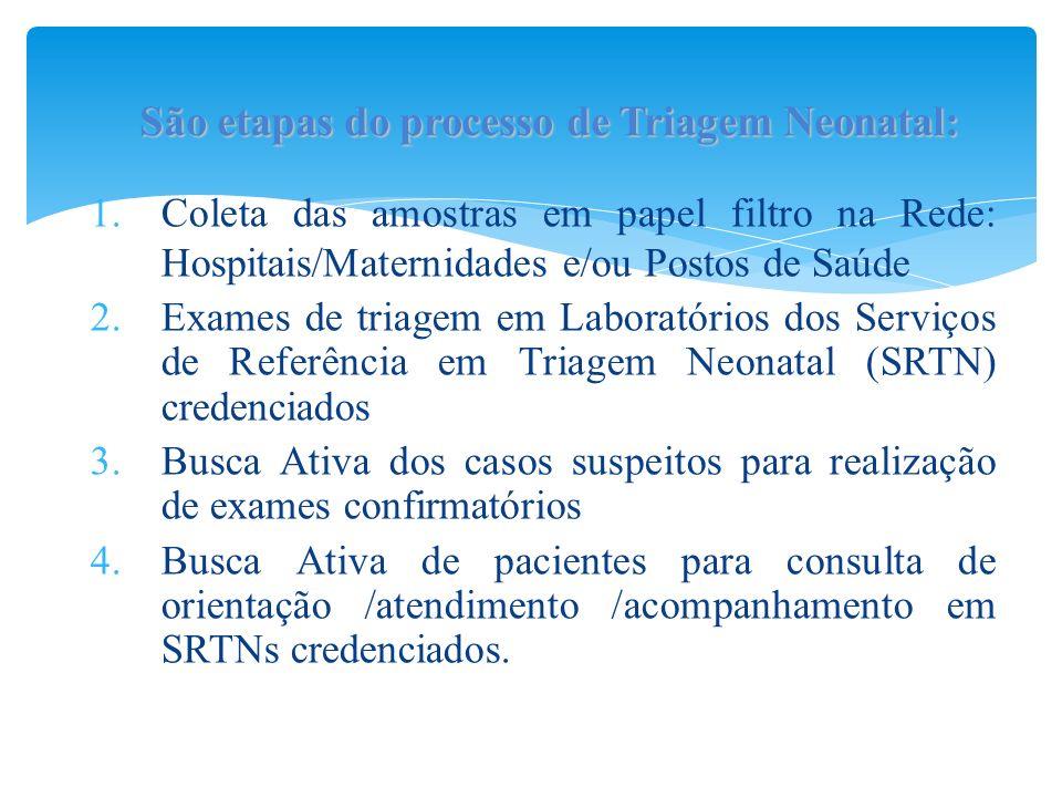 1.Coleta das amostras em papel filtro na Rede: Hospitais/Maternidades e/ou Postos de Saúde 2.Exames de triagem em Laboratórios dos Serviços de Referên