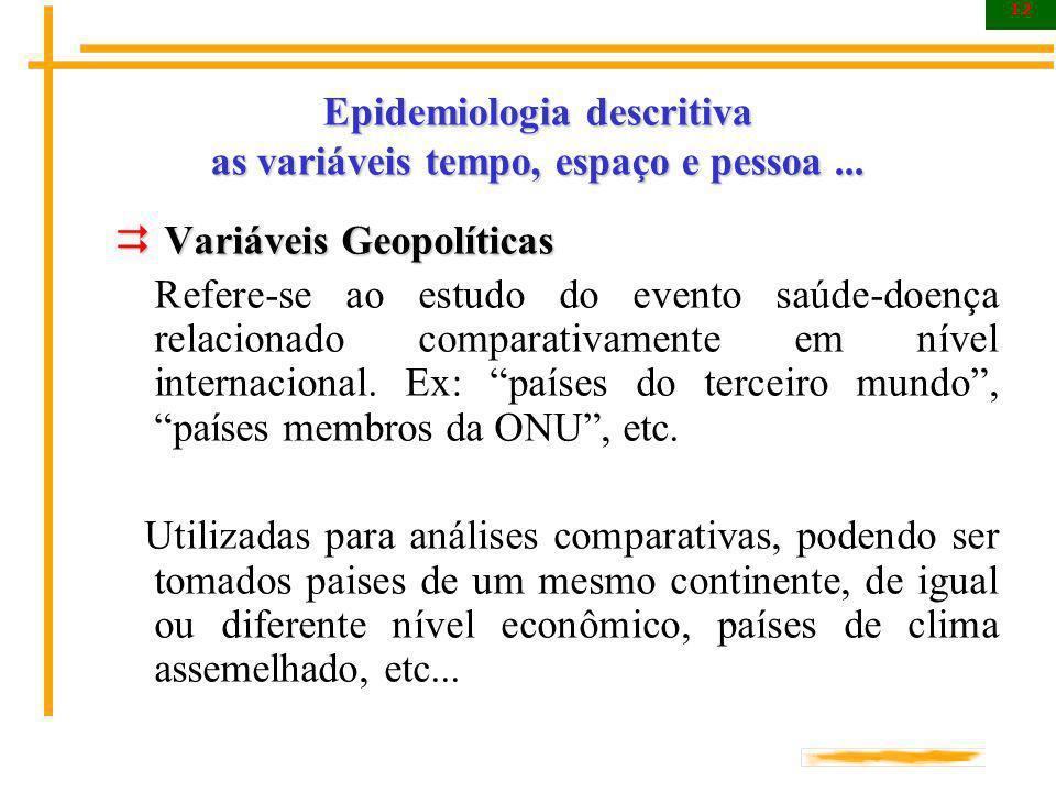 12 Epidemiologia descritiva as variáveis tempo, espaço e pessoa... Variáveis Geopolíticas Variáveis Geopolíticas Refere-se ao estudo do evento saúde-d