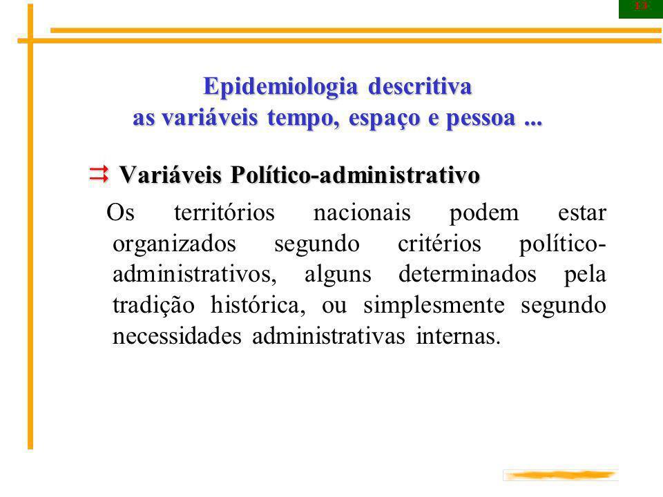13 Epidemiologia descritiva as variáveis tempo, espaço e pessoa... Variáveis Político-administrativo Variáveis Político-administrativo Os territórios
