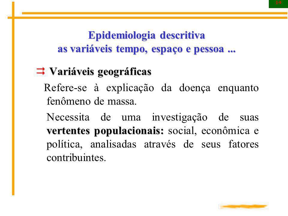 14 Epidemiologia descritiva as variáveis tempo, espaço e pessoa... Variáveis geográficas Variáveis geográficas Refere-se à explicação da doença enquan