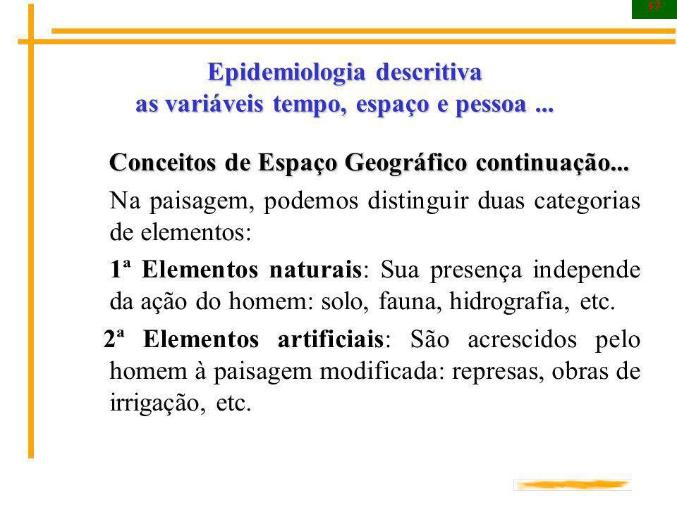 17 Epidemiologia descritiva as variáveis tempo, espaço e pessoa... Conceitos de Espaço Geográfico continuação... Conceitos de Espaço Geográfico contin