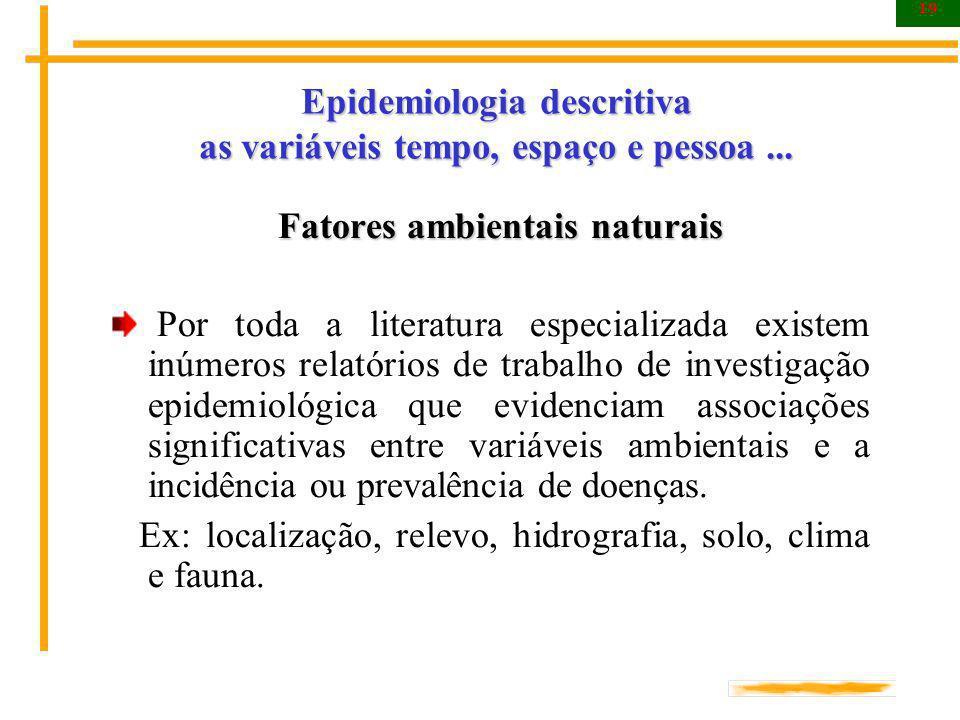 19 Epidemiologia descritiva as variáveis tempo, espaço e pessoa... Fatores ambientais naturais Fatores ambientais naturais Por toda a literatura espec