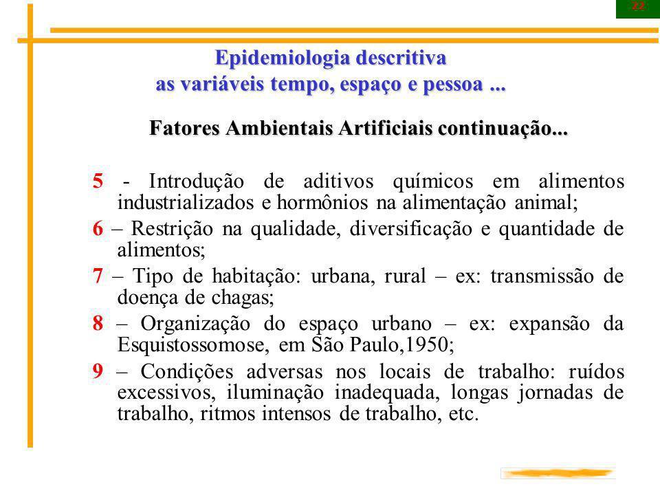 22 Epidemiologia descritiva as variáveis tempo, espaço e pessoa... Fatores Ambientais Artificiais continuação... 5 - Introdução de aditivos químicos e
