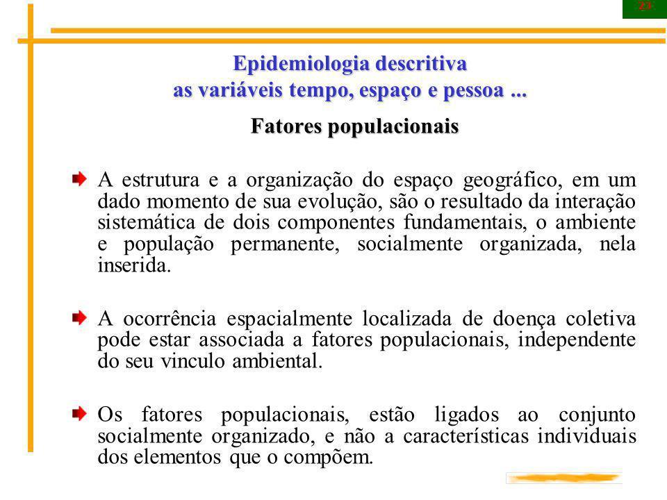 23 Epidemiologia descritiva as variáveis tempo, espaço e pessoa... Fatores populacionais A estrutura e a organização do espaço geográfico, em um dado