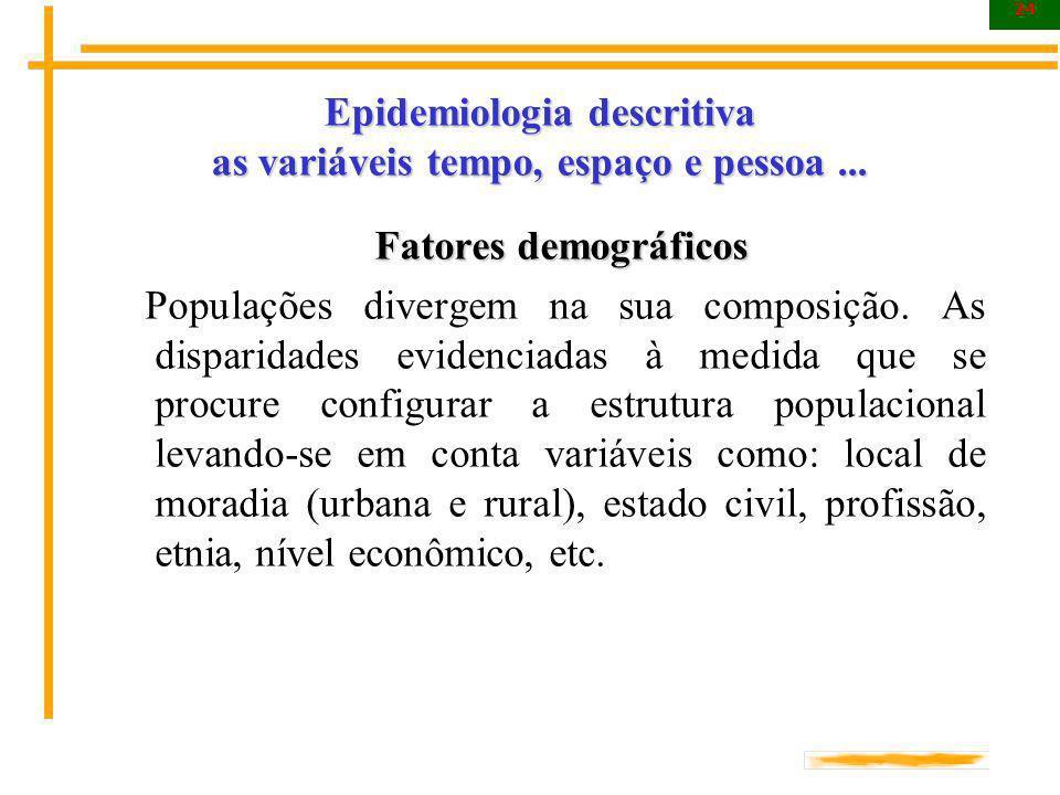 24 Epidemiologia descritiva as variáveis tempo, espaço e pessoa... Fatores demográficos Fatores demográficos Populações divergem na sua composição. As