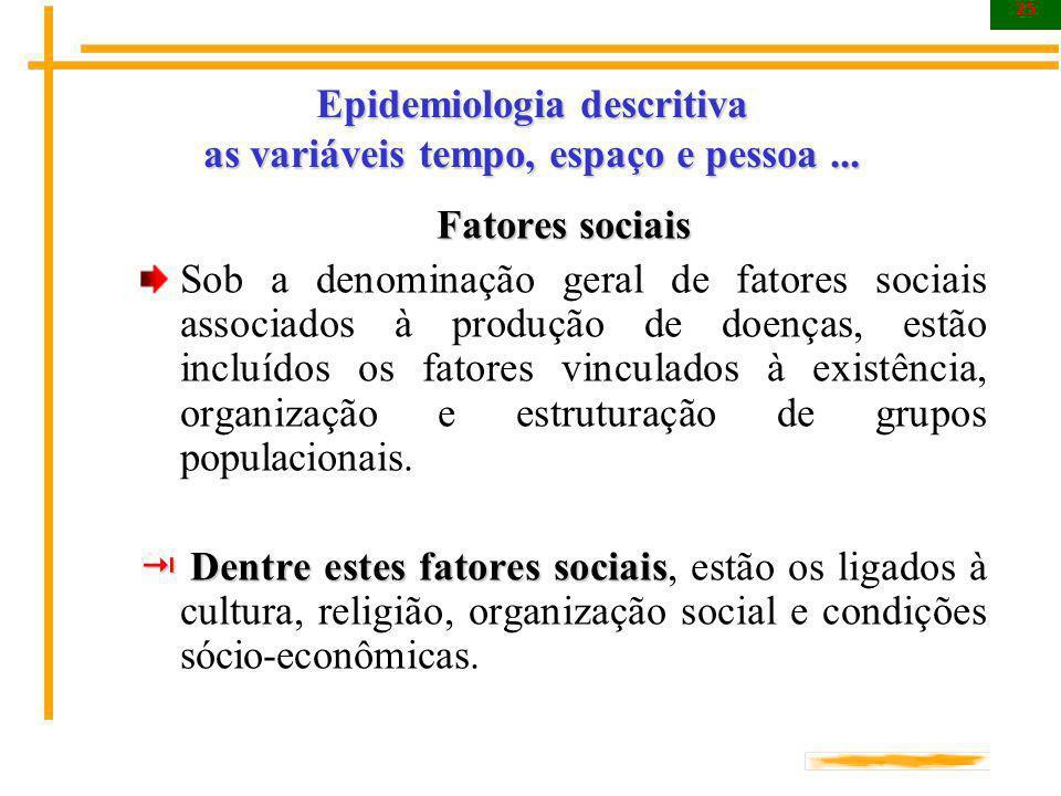 25 Epidemiologia descritiva as variáveis tempo, espaço e pessoa... Fatores sociais Sob a denominação geral de fatores sociais associados à produção de
